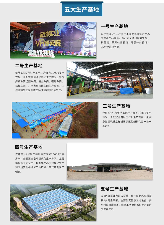 五大生产基地
